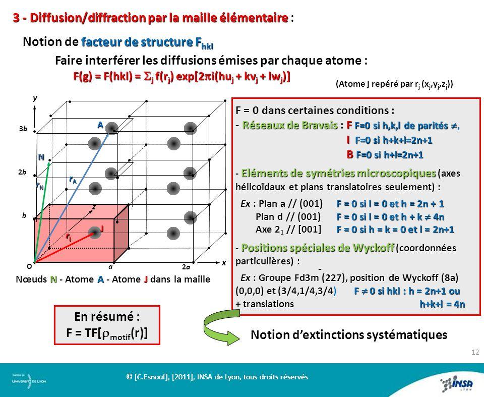 3 - Diffusion/diffraction par la maille élémentaire 3 - Diffusion/diffraction par la maille élémentaire : facteur de structure F hkl Notion de facteur