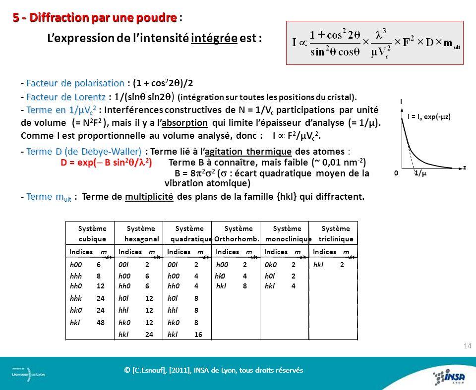 5 - Diffraction par une poudre 5 - Diffraction par une poudre : Lexpression de lintensité intégrée est : Lexpression de lintensité intégrée est : Fact