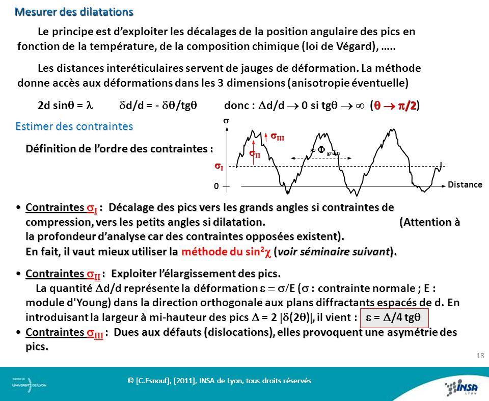Mesurer des dilatations Le principe est dexploiter les décalages de la position angulaire des pics en fonction de la température, de la composition ch