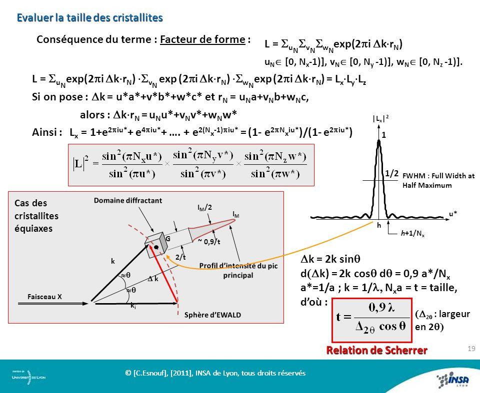 Evaluer la taille des cristallites Conséquence du terme : Facteur de forme : L = u N v N w N exp(2 i k · r N ) u N [0, N x -1)], v N [0, N y -1)], w N