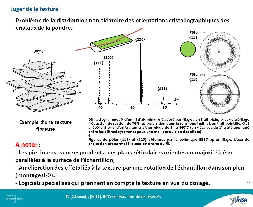 Juger de la texture Problème de la distribution non aléatoire des orientations cristallographiques des cristaux de la poudre. A noter A noter : - Les
