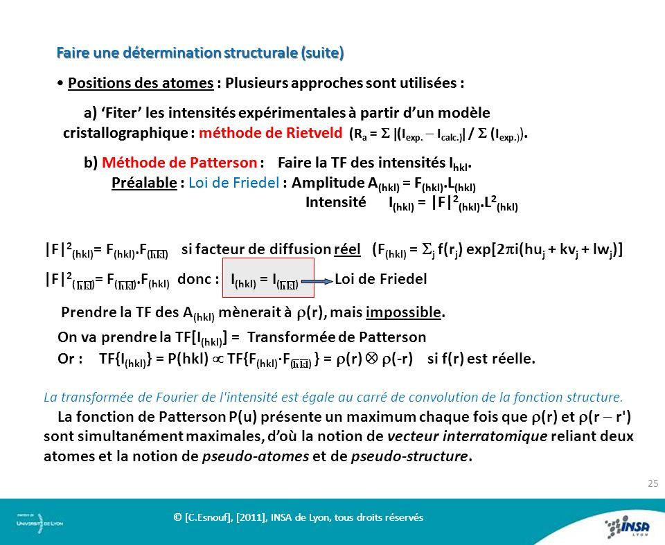 25 © [C.Esnouf], [2011], INSA de Lyon, tous droits réservés |F| 2 (hkl) = F (hkl).F ( ) si facteur de diffusion réel (F (hkl) = j f(r j ) exp[2 i(hu j