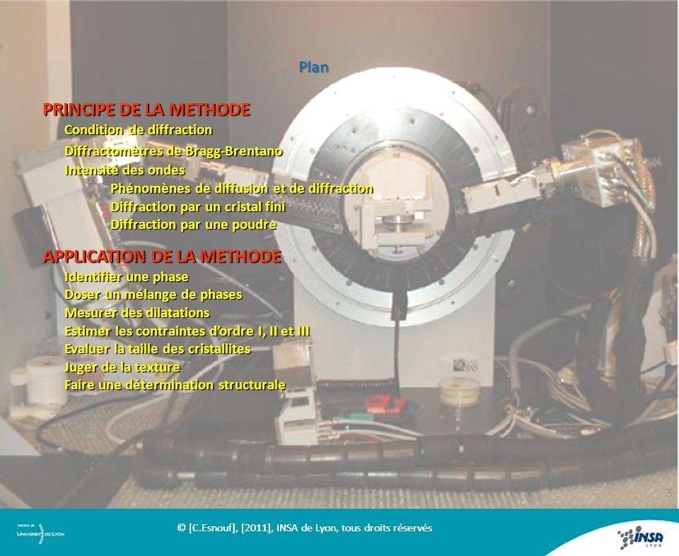 Plan PRINCIPE DE LA METHODE Condition de diffraction Diffractomètres de Bragg-Brentano Intensité des ondes Phénomènes de diffusion et de diffraction D