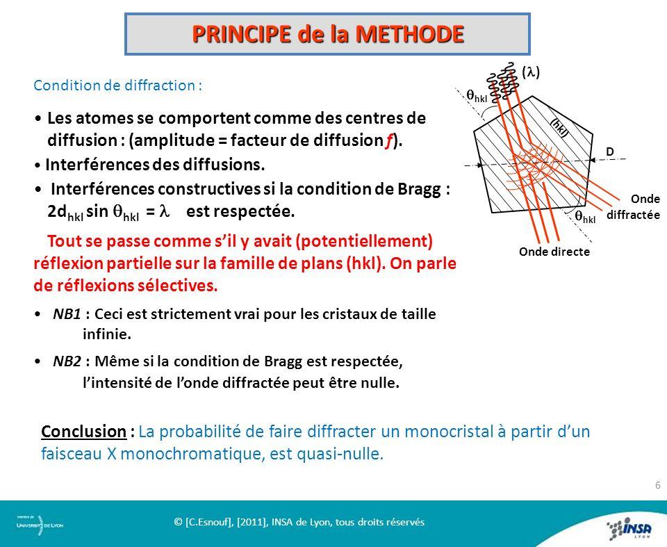 PRINCIPE de la METHODE Condition de diffraction : Les atomes se comportent comme des centres de diffusion : (amplitude = facteur de diffusion f). Inte