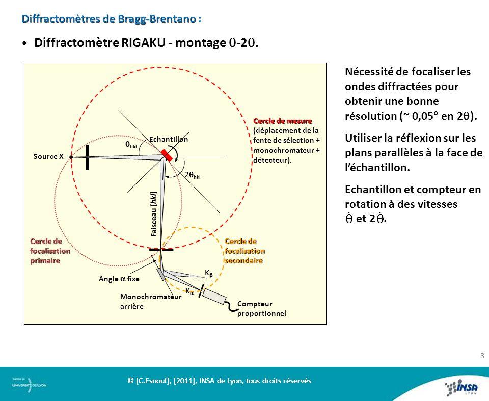 Diffractomètres de Bragg-Brentano Diffractomètres de Bragg-Brentano : Diffractomètre RIGAKU - montage -2. K K Compteur proportionnel Cercle de focalis