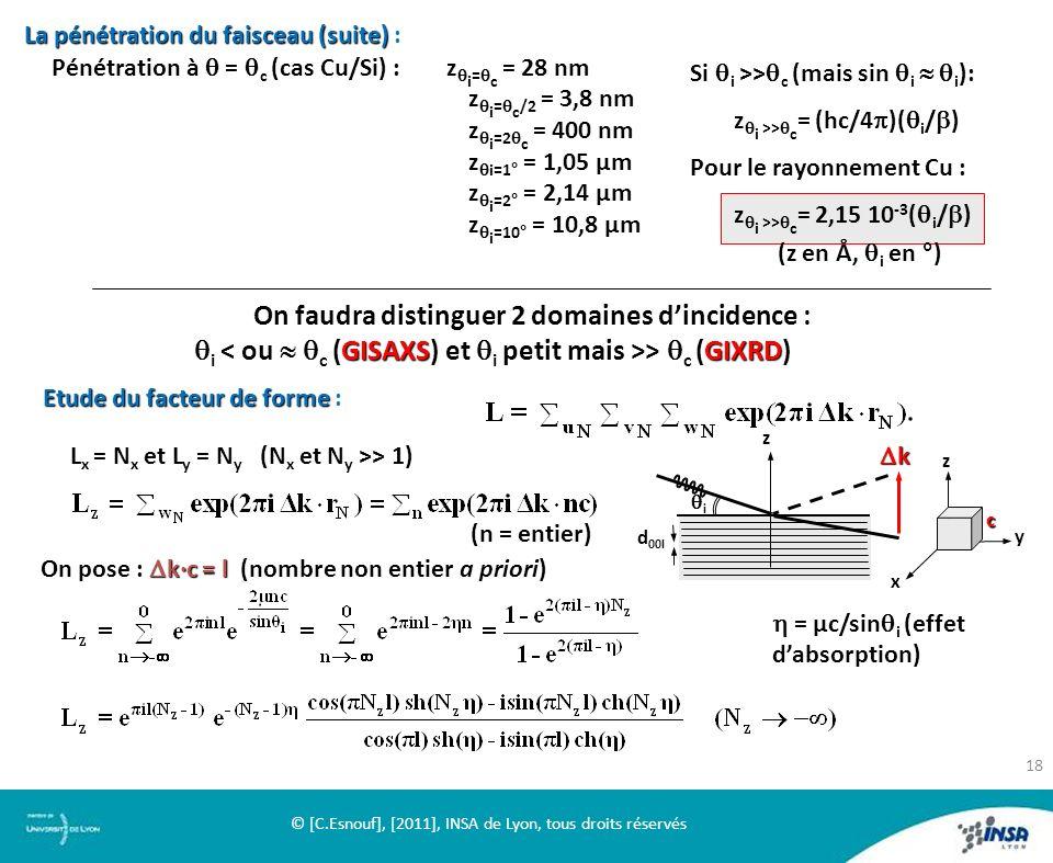 La pénétration du faisceau (suite) La pénétration du faisceau (suite) : Pénétration à = c (cas Cu/Si) : z i = c = 28 nm z i = c /2 = 3,8 nm z i =2 c =