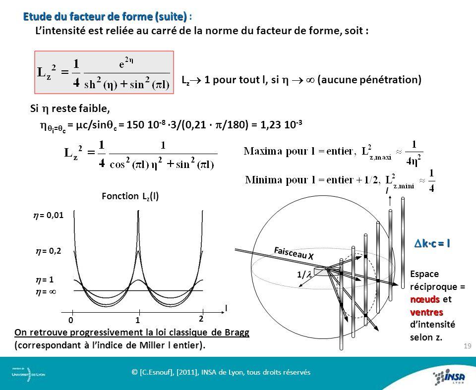 Etude du facteur de forme (suite) Etude du facteur de forme (suite) : Lintensité est reliée au carré de la norme du facteur de forme, soit : Si reste