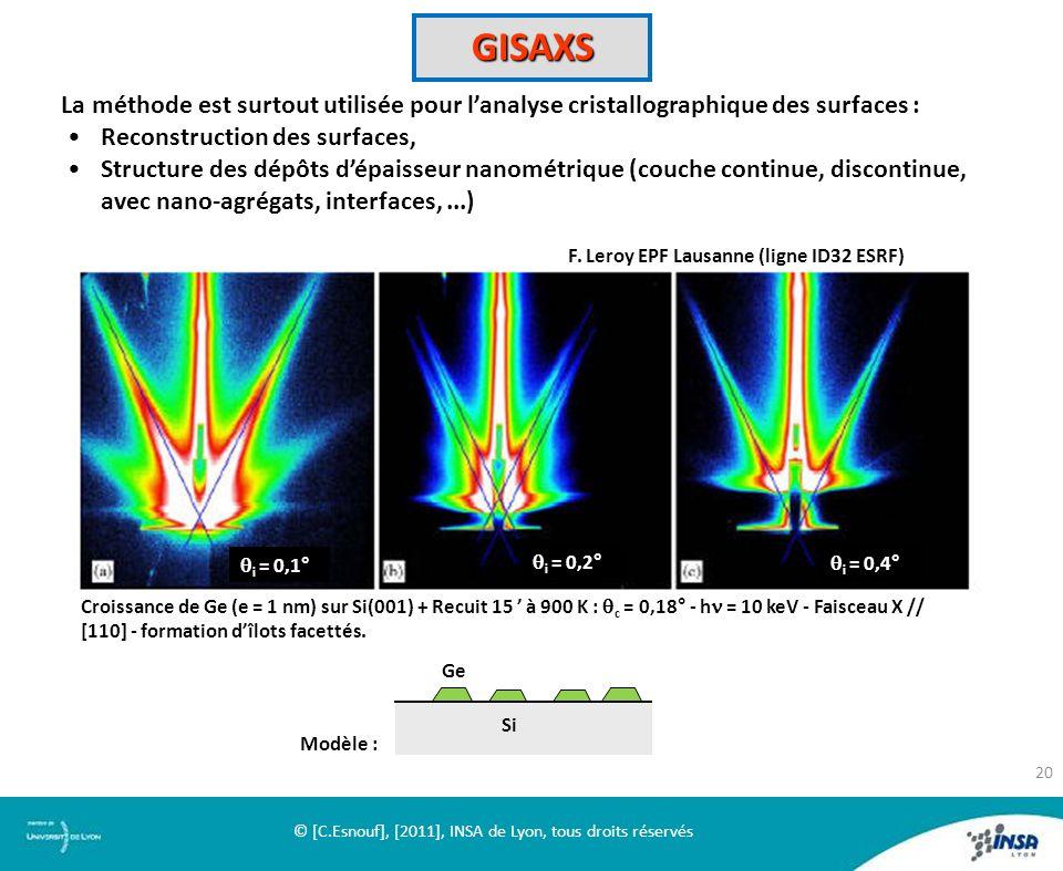 F. Leroy EPF Lausanne (ligne ID32 ESRF) La méthode est surtout utilisée pour lanalyse cristallographique des surfaces : Reconstruction des surfaces, S