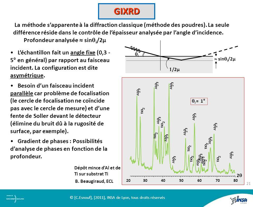 La méthode sapparente à la diffraction classique (méthode des poudres). La seule différence réside dans le contrôle de lépaisseur analysée par langle