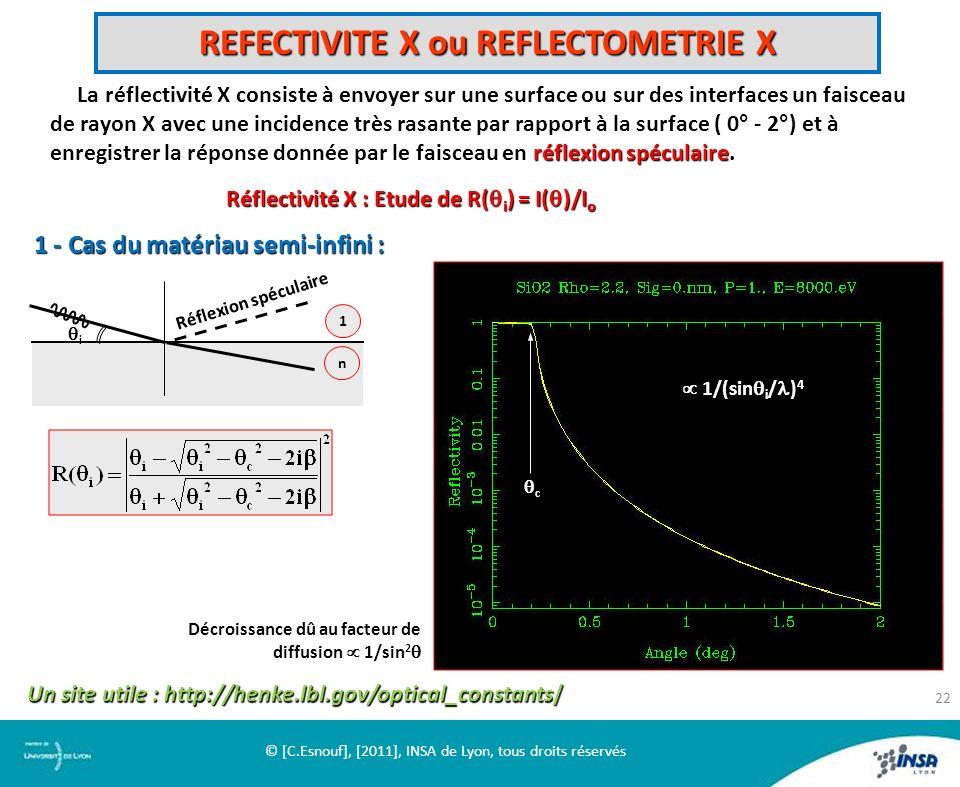réflexion spéculaire La réflectivité X consiste à envoyer sur une surface ou sur des interfaces un faisceau de rayon X avec une incidence très rasante