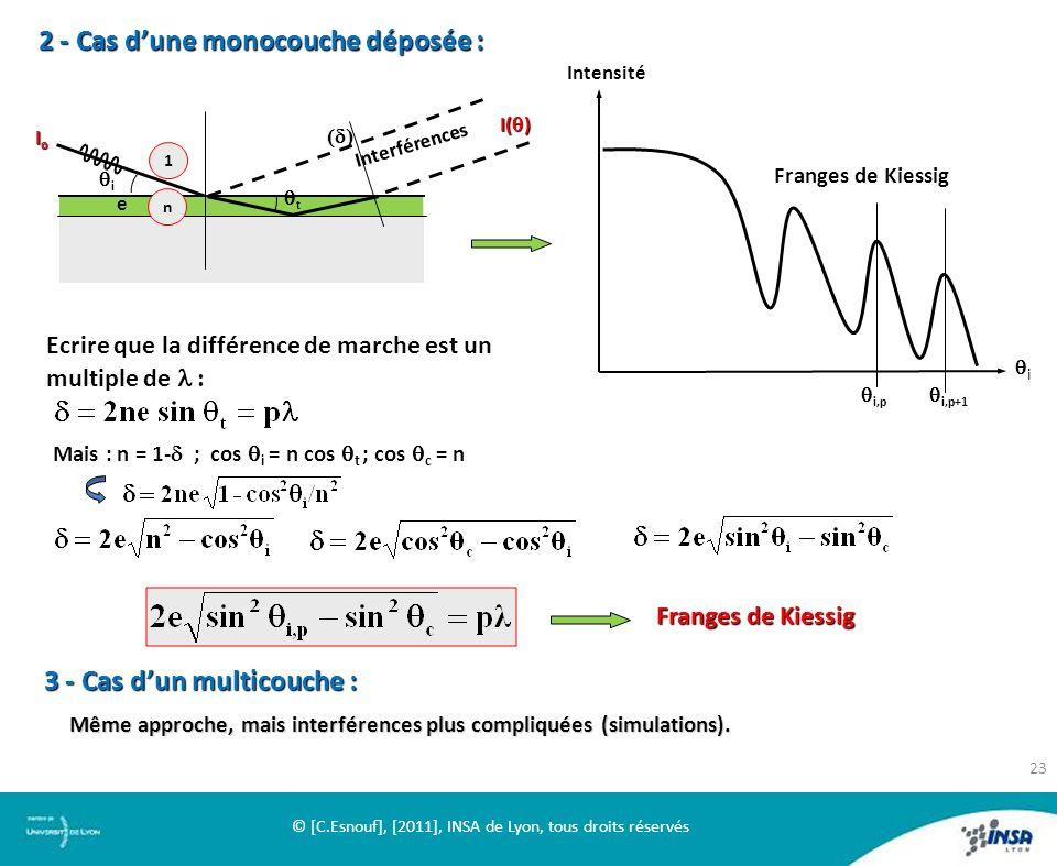 Franges de Kiessig i Intensité 2 - Cas dune monocouche déposée : Ecrire que la différence de marche est un multiple de : Mais : n = 1- ; cos i = n cos