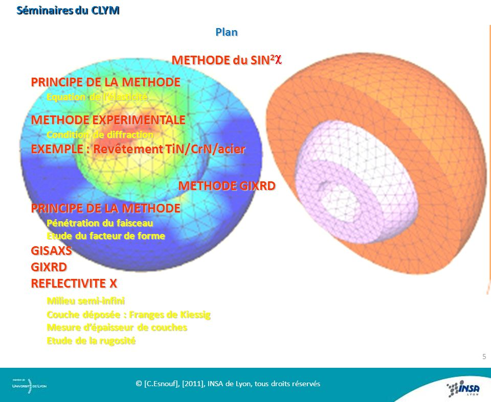 Séminaires du CLYM Plan METHODE du SIN 2 METHODE du SIN 2 PRINCIPE DE LA METHODE Equation de lélasticité METHODE EXPERIMENTALE Condition de diffractio