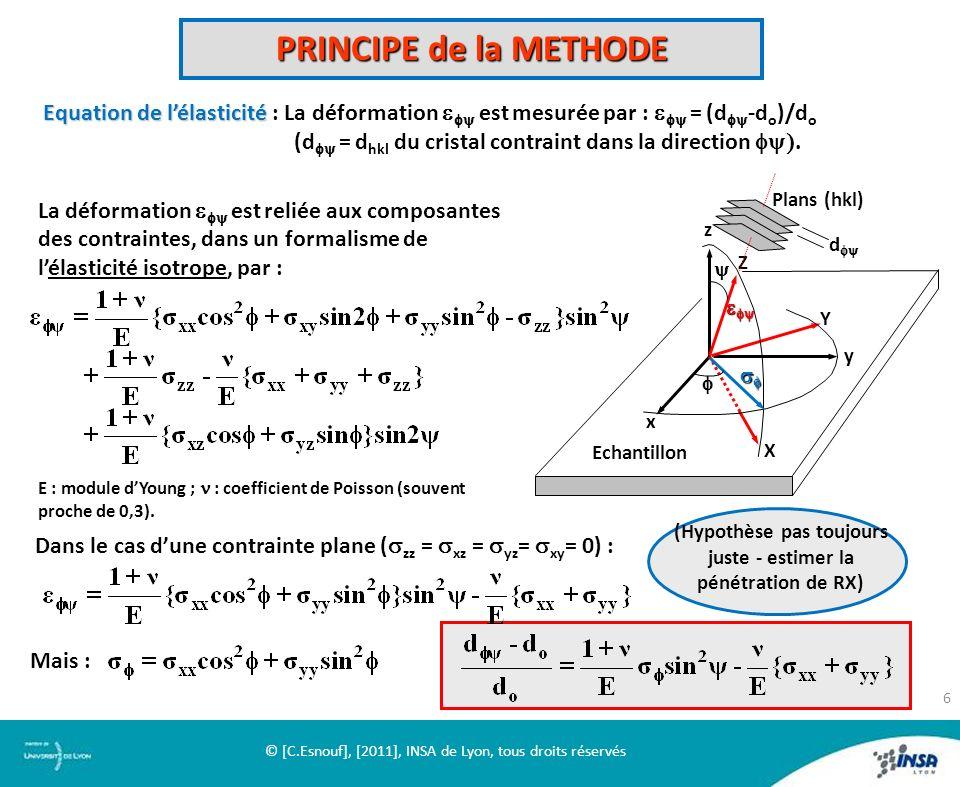 PRINCIPE de la METHODE Equation de lélasticité Equation de lélasticité : La déformation est mesurée par : = (d -d o )/d o (d = d hkl du cristal contra