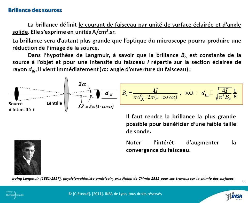 Brillance des sources La brillance définit le courant de faisceau par unité de surface éclairée et dangle solide. Elle sexprime en unités A/cm 2.sr. L