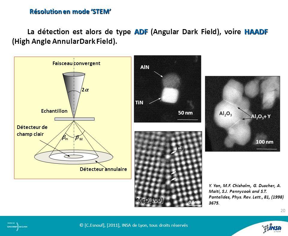 100 nm Al 2 O 3 Al 2 O 3 + Y Résolution en mode STEM ADFHAADF La détection est alors de type ADF (Angular Dark Field), voire HAADF (High Angle Annular