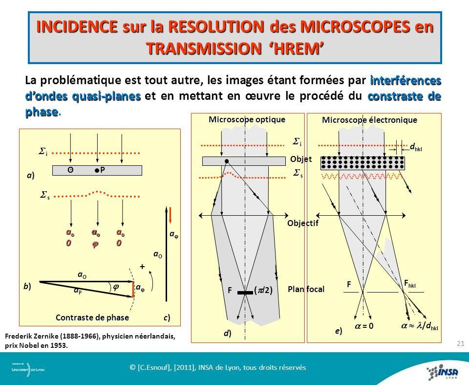 INCIDENCE sur la RESOLUTION des MICROSCOPES en TRANSMISSION HREM interférences dondes quasi-planesconstraste de phase La problématique est tout autre,