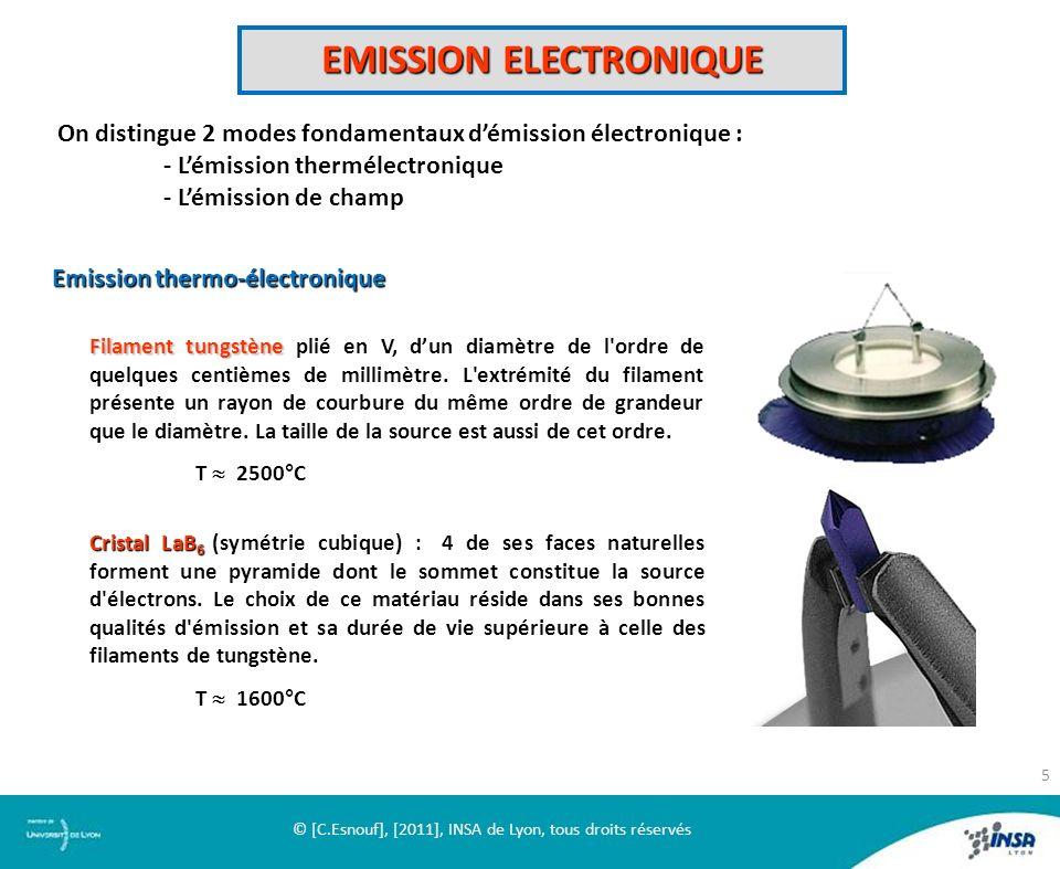 EMISSION ELECTRONIQUE On distingue 2 modes fondamentaux démission électronique : - Lémission thermélectronique - Lémission de champ 20 µm Filament tun