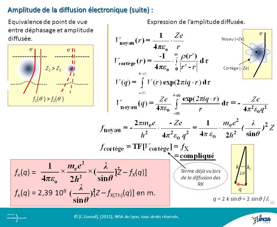 Amplitude de la diffusion électronique(suite) : Amplitude de la diffusion électronique (suite) : Equivalence de point de vue entre déphasage et amplit