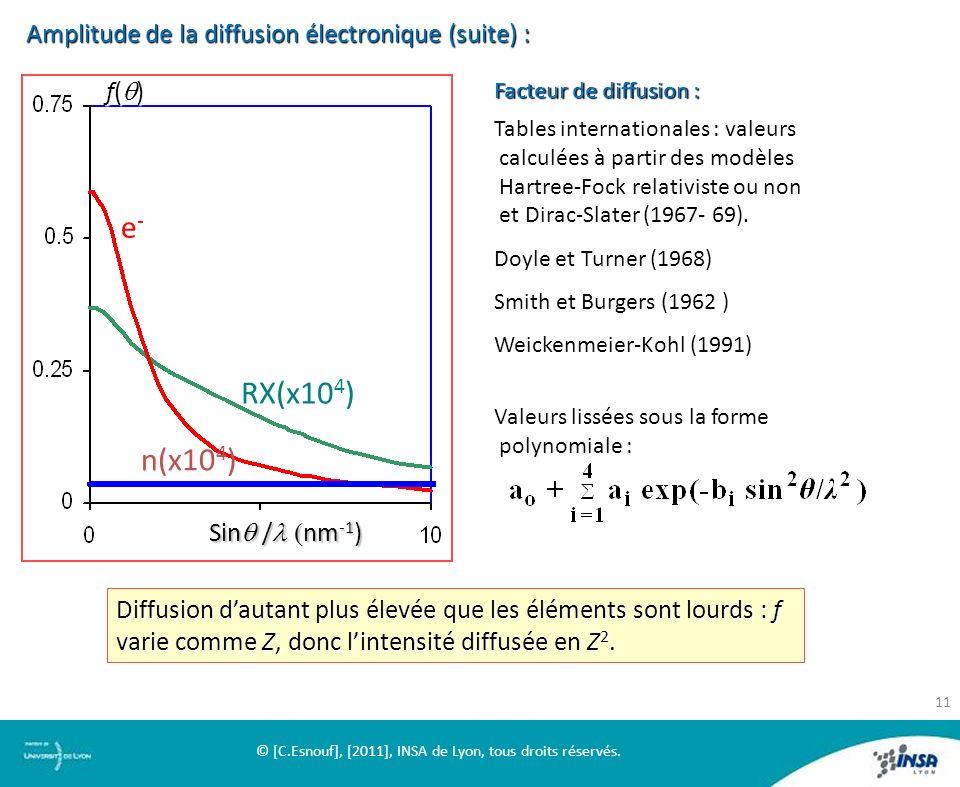 Amplitude de la diffusion électronique(suite) : Amplitude de la diffusion électronique (suite) : Facteur de diffusion : Tables internationales : valeu