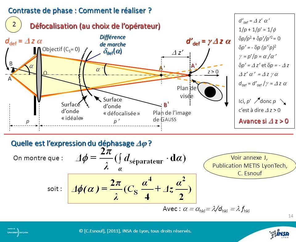 Contraste de phase : Comment le réaliser ? 2 On montre que : Défocalisation (au choix de lopérateur) Quelle est lexpression du déphasage ? d def = z 1