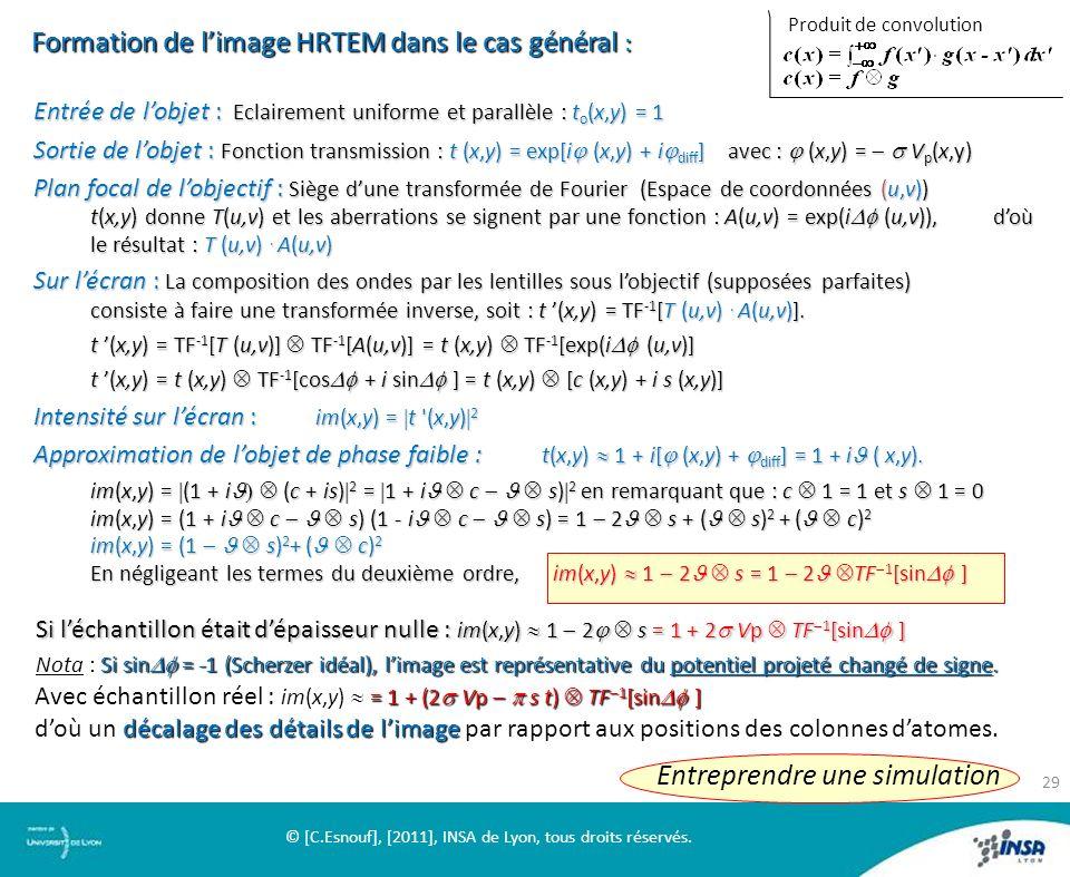 Formation de limage HRTEM dans le cas général : Entrée de lobjet : Eclairement uniforme et parallèle : t o (x,y) = 1 Sortie de lobjet : Fonction trans