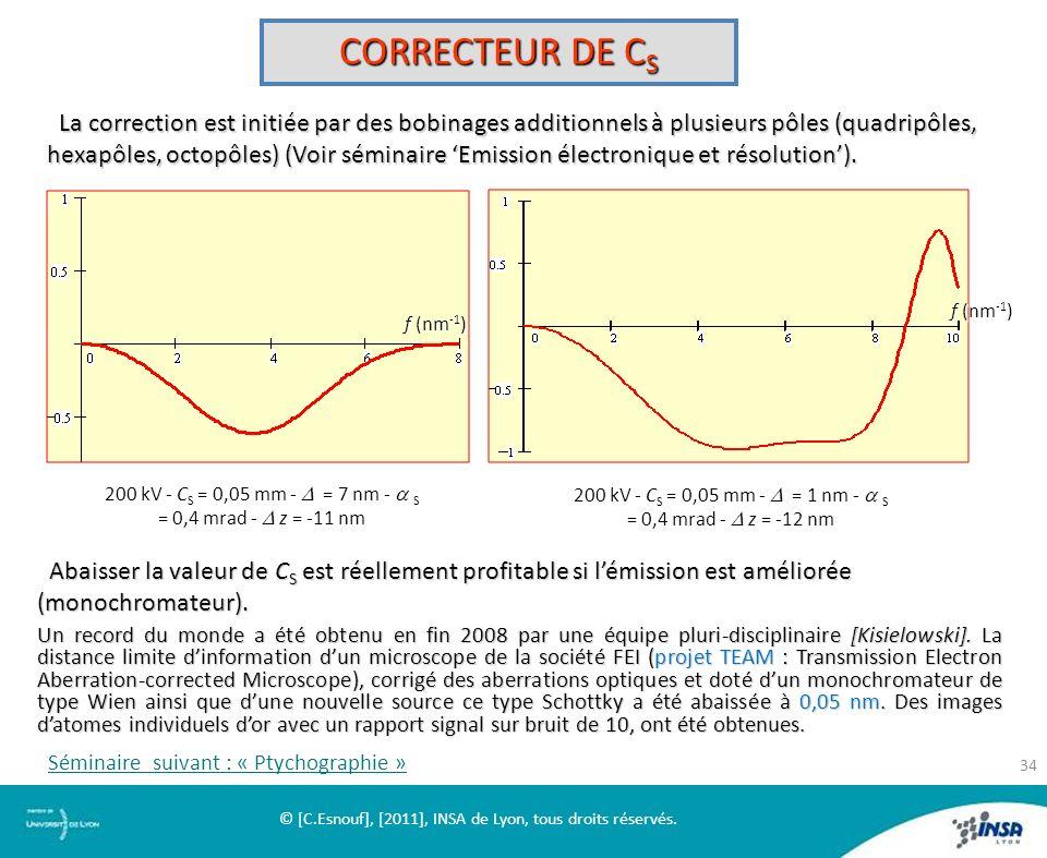 CORRECTEUR DE C S f (nm -1 ) 200 kV - C S = 0,05 mm - = 7 nm - S = 0,4 mrad - z = -11 nm La correction est initiée par des bobinages additionnels à pl