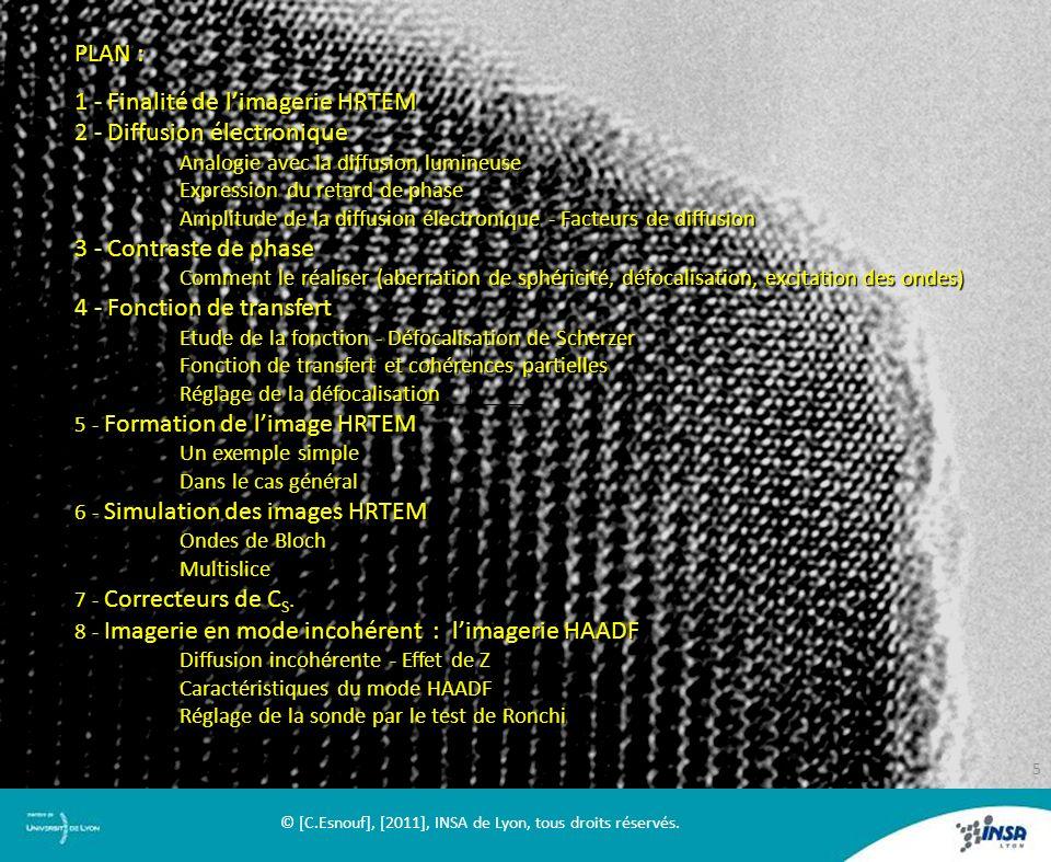 a) PLAN : 1 - Finalité de limagerie HRTEM 2 - Diffusion électronique Analogie avec la diffusion lumineuse Expression du retard de phase Amplitude de l