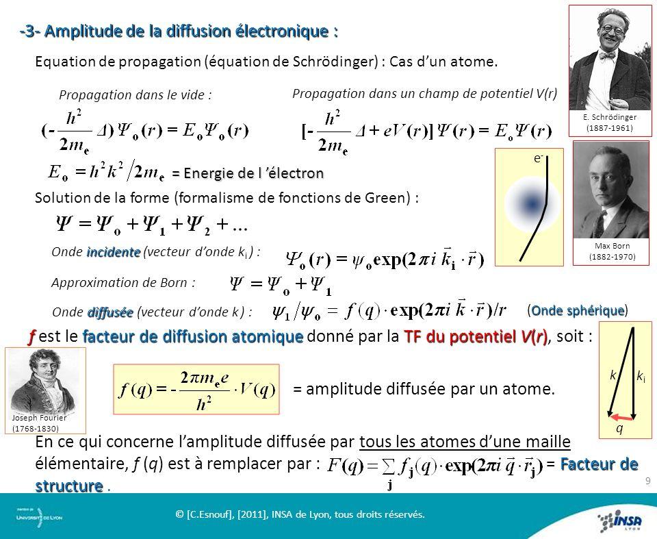 -3-Amplitude de la diffusion électronique: -3- Amplitude de la diffusion électronique : Equation de propagation (équation de Schrödinger) : Cas dun at