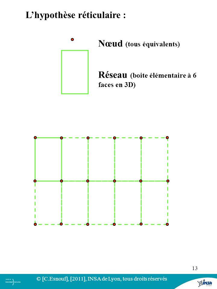 13 Nœud (tous équivalents) Réseau (boite élémentaire à 6 faces en 3D) Lhypothèse réticulaire : © [C.Esnouf], [2011], INSA de Lyon, tous droits réservé