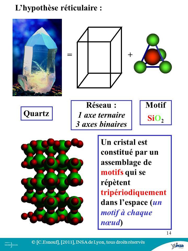 14 Un cristal est constitué par un assemblage de motifs qui se répètent tripériodiquement dans lespace (un motif à chaque nœud) =+ Quartz Motif SiO 2