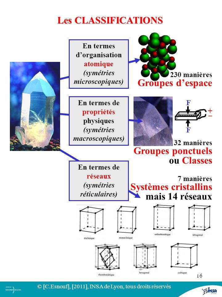 16 Les CLASSIFICATIONS En termes dorganisation atomique (symétries microscopiques) En termes de propriétés physiques (symétries macroscopiques) En ter