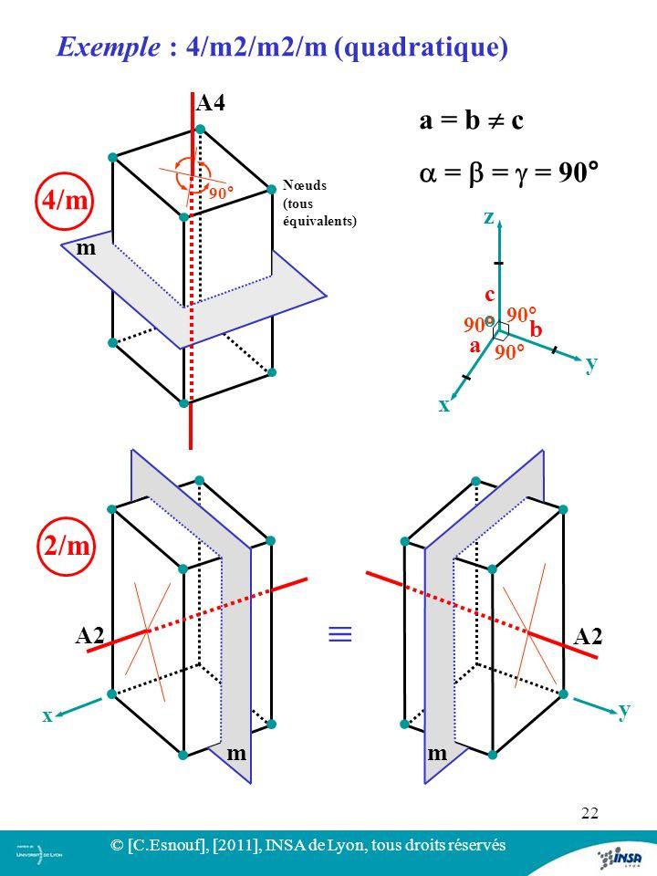 22 Exemple : 4/m2/m2/m (quadratique) A4 m Nœuds (tous équivalents) 90° 4/m A2 2/m m x A2 m y a = b c = = = 90° x y z o a b c 90° © [C.Esnouf], [2011],