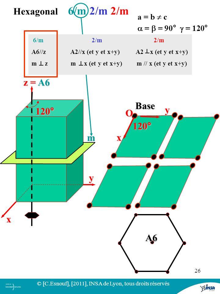 26 Hexagonal 6/m 2/m 2/m a = b c = = 90° = 120° x y z = A6 120° Base 120° x A6 m O 6/m 2/m 2/m A6//z A2//x (et y et x+y) A2 x (et y et x+y) m z m x (e