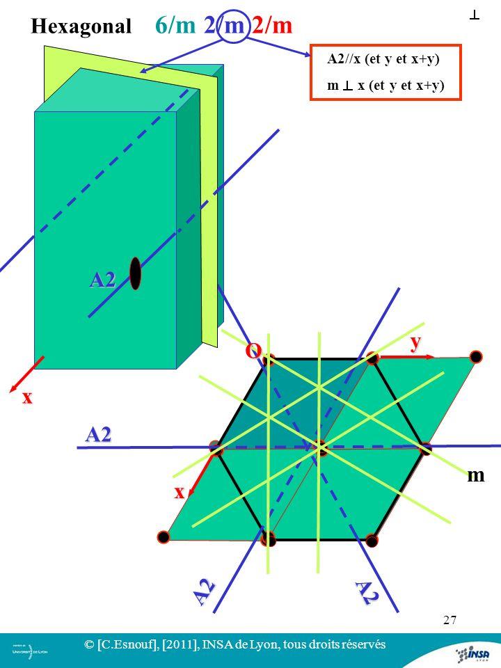 27 A2 y x Hexagonal 6/m 2/m 2/m A2 A2 A2 A2//x (et y et x+y) m x (et y et x+y)x O m © [C.Esnouf], [2011], INSA de Lyon, tous droits réservés