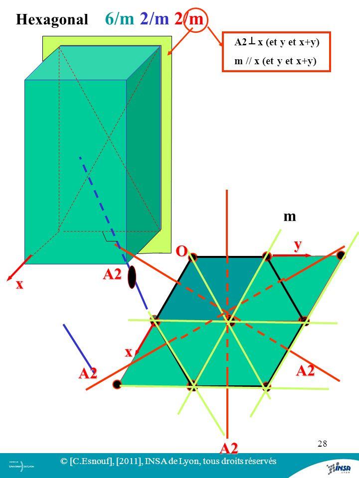28 y x Hexagonal 6/m 2/m 2/m A2 x (et y et x+y) m // x (et y et x+y)x m A2 A2 A2 O A2 © [C.Esnouf], [2011], INSA de Lyon, tous droits réservés