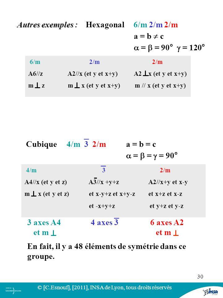 30 6/m 2/m 2/m A6//z A2//x (et y et x+y) A2 x (et y et x+y) m z m x (et y et x+y) m // x (et y et x+y) Autres exemples Autres exemples : Hexagonal 6/m