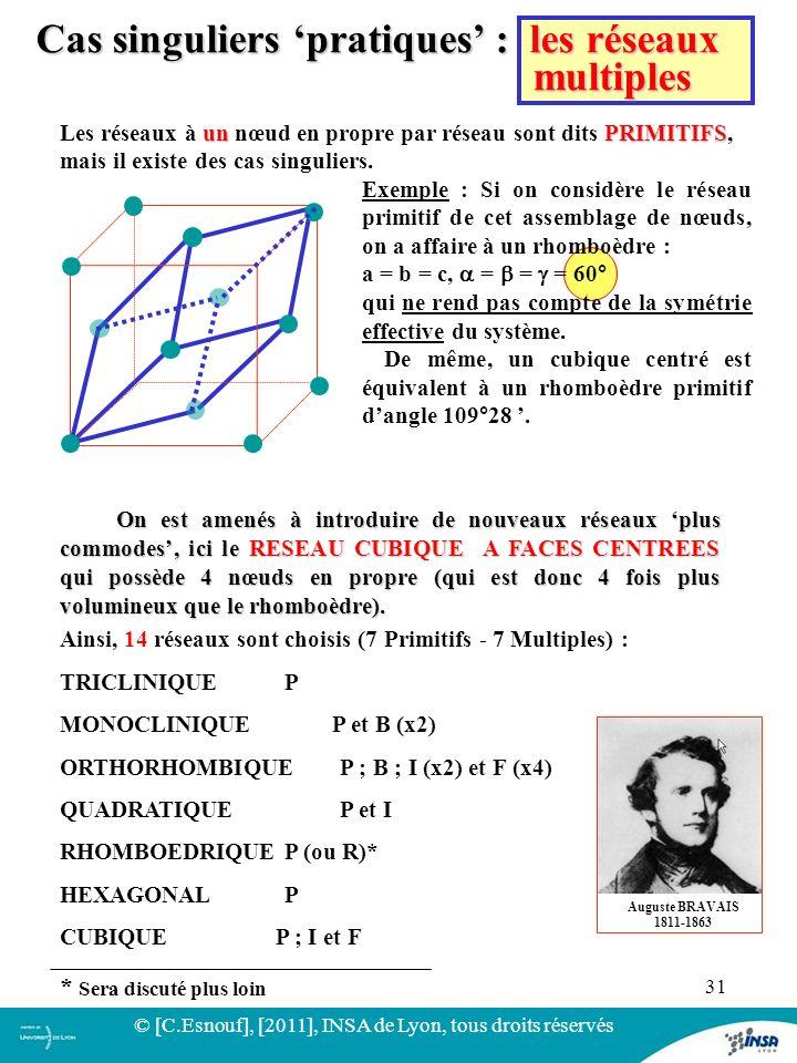 Exemple : Si on considère le réseau primitif de cet assemblage de nœuds, on a affaire à un rhomboèdre : a = b = c, = = = 60° qui ne rend pas compte de