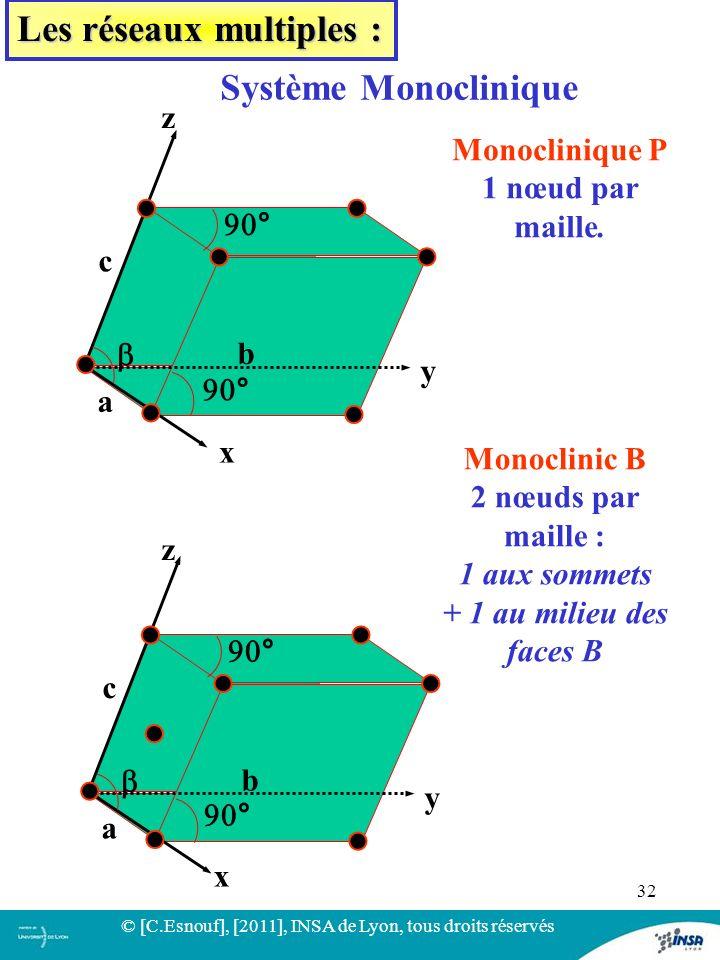 32 a b x a y b c Monoclinique P 1 nœud par maille. z a b x a y b c z Monoclinic B 2 nœuds par maille : 1 aux sommets + 1 au milieu des faces B Système