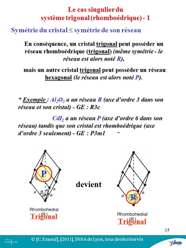 35 Le cas singulier du système trigonal (rhomboédrique) - 1 Symétrie du cristal symétrie de son réseau En conséquence, un cristal trigonal peut posséd