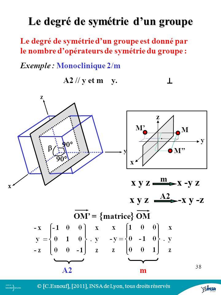 38 Le degré de symétrie dun groupe est donné par le nombre dopérateurs de symétrie du groupe : Exemple : Monoclinique 2/m A2 // y et m y. y x z M M x