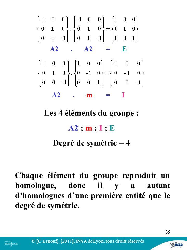 39 A2. A2 = E A2. m = I Les 4 éléments du groupe : A2 ; m ; I ; E Degré de symétrie = 4 Chaque élément du groupe reproduit un homologue, donc il y a a
