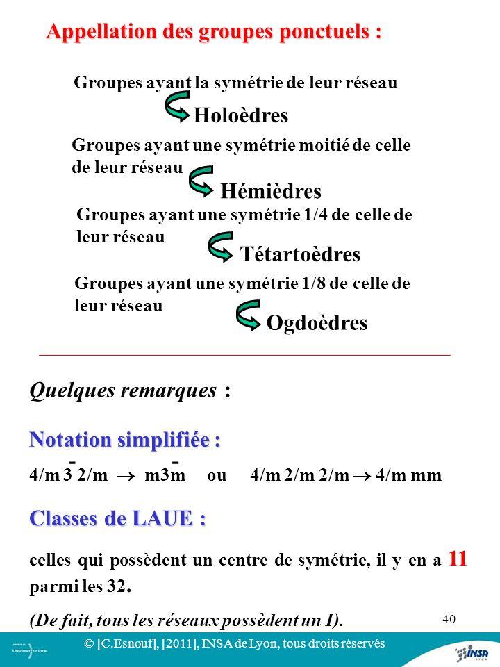 40 Appellation des groupes ponctuels : Groupes ayant la symétrie de leur réseau Holoèdres Groupes ayant une symétrie moitié de celle de leur réseau Hé