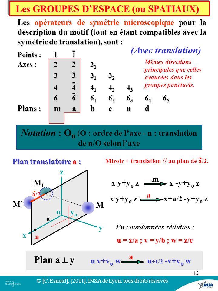 42 Les GROUPES DESPACE (ou SPATIAUX) Les opérateurs de symétrie microscopique pour la description du motif (tout en étant compatibles avec la symétrie