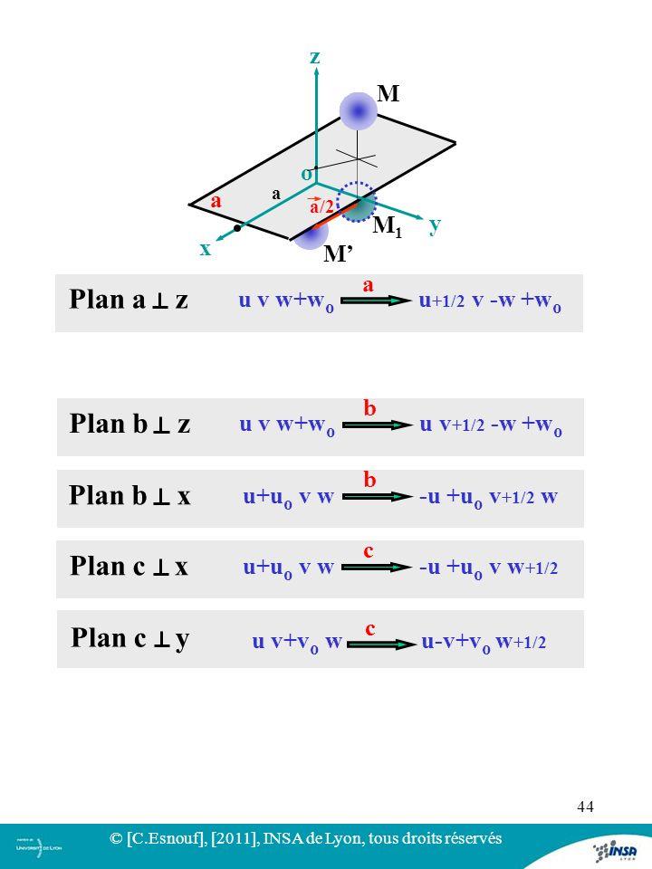 44 x o a a a/2 M M M1M1 y z Plan a z u v w+w o u +1/2 v -w +w o a Plan b z u v w+w o u v +1/2 -w +w o b Plan b x u+u o v w -u +u o v +1/2 w b Plan c x
