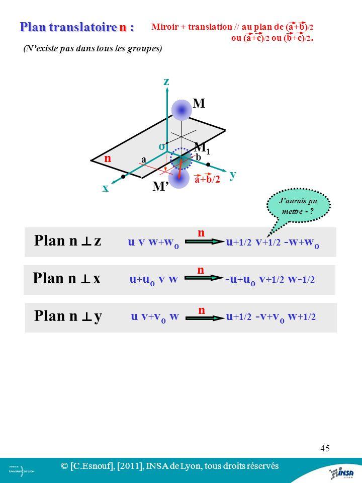 45 Plan translatoire n : Miroir + translation // au plan de (a+b) /2 ou (a+c) /2 ou (b+c) /2. x o n a M M M1M1 y z b a+b/2 (Nexiste pas dans tous les