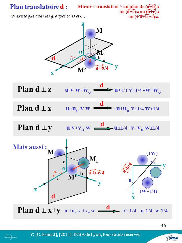 46 Plan d z u v w + w o u 1/4 v 1/4 -w + w o d Plan translatoire d : z (Nexiste que dans les groupes O, Q et C ) Plan d x u + u o v w -u + u o v 1/4 w
