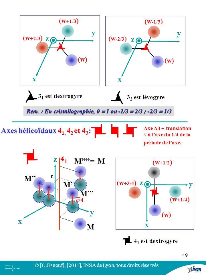 49 y x z (w) (w +1/3 ) (w +2/3 ) 3 1 est dextrogyre y x z (w) (w -1/3 ) (w -2/3 ) 3 2 est lévogyre Rem. : En cristallographie, 0 1 ou -1/3 2/3 ; -2/3