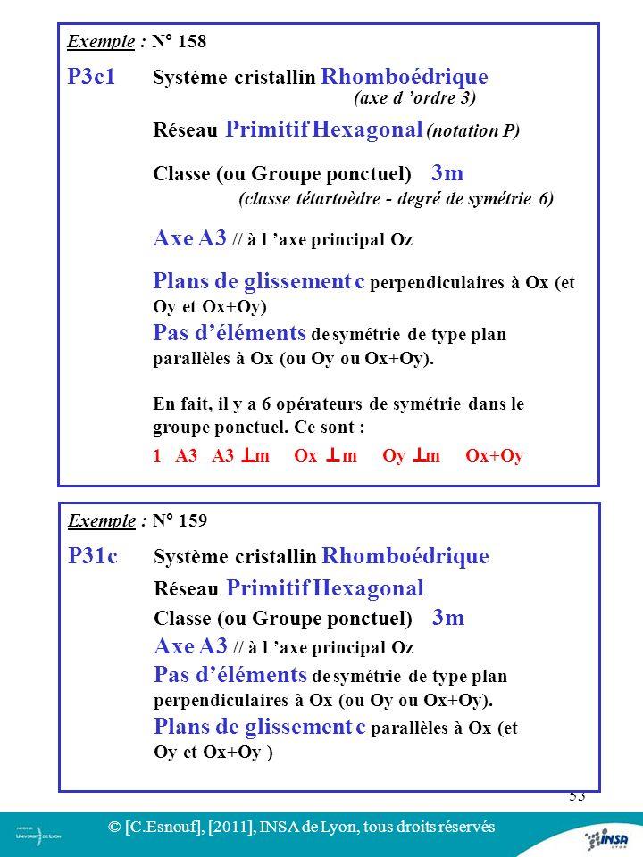 53 Exemple : N° 158 P3c1 Système cristallin Rhomboédrique (axe d ordre 3) Réseau Primitif Hexagonal (notation P) Classe (ou Groupe ponctuel) 3m (class