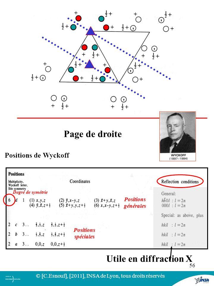 56 Positionsgénérales Positionsspéciales Degré de symétrie Positions de Wyckoff Page de droite Utile en diffraction X © [C.Esnouf], [2011], INSA de Ly