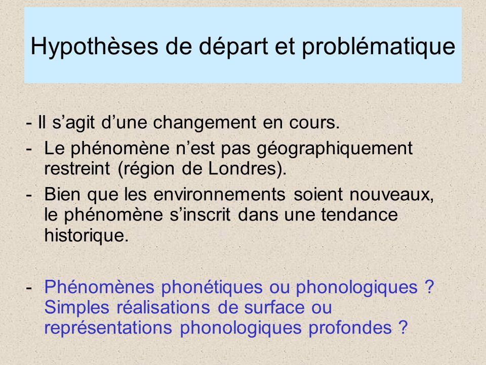 Hypothèses de départ et problématique - Il sagit dune changement en cours. -Le phénomène nest pas géographiquement restreint (région de Londres). -Bie